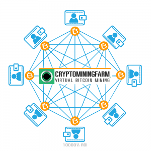 วิธีลงทุน Cloud Mining Cryptomining.farm